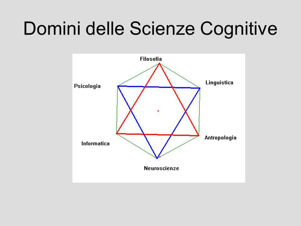 Domini delle Scienze Cognitive