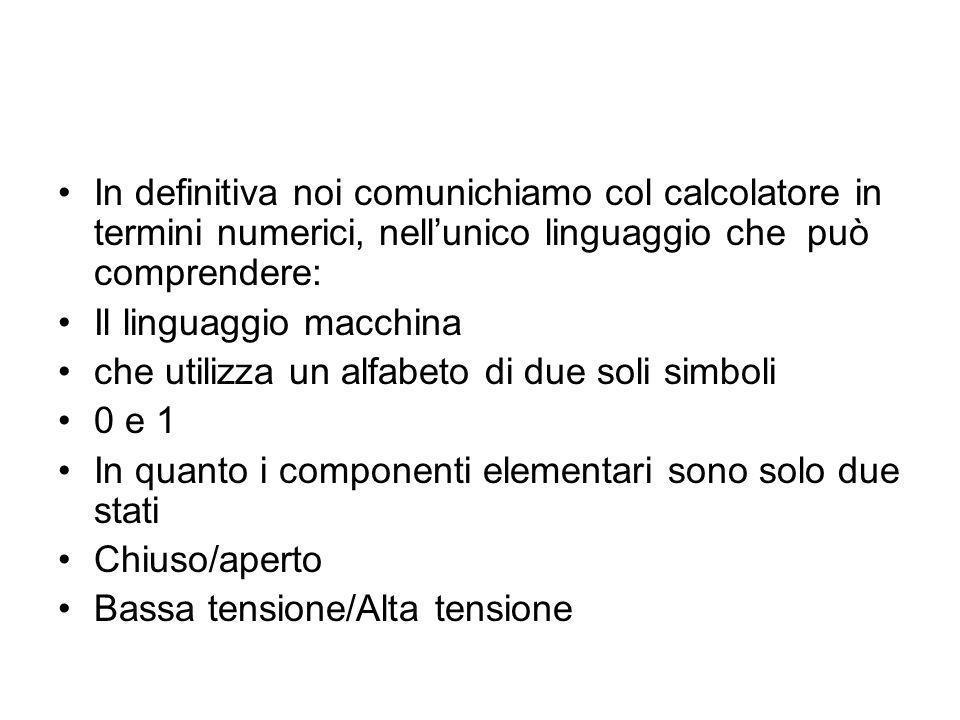 In definitiva noi comunichiamo col calcolatore in termini numerici, nell'unico linguaggio che può comprendere: