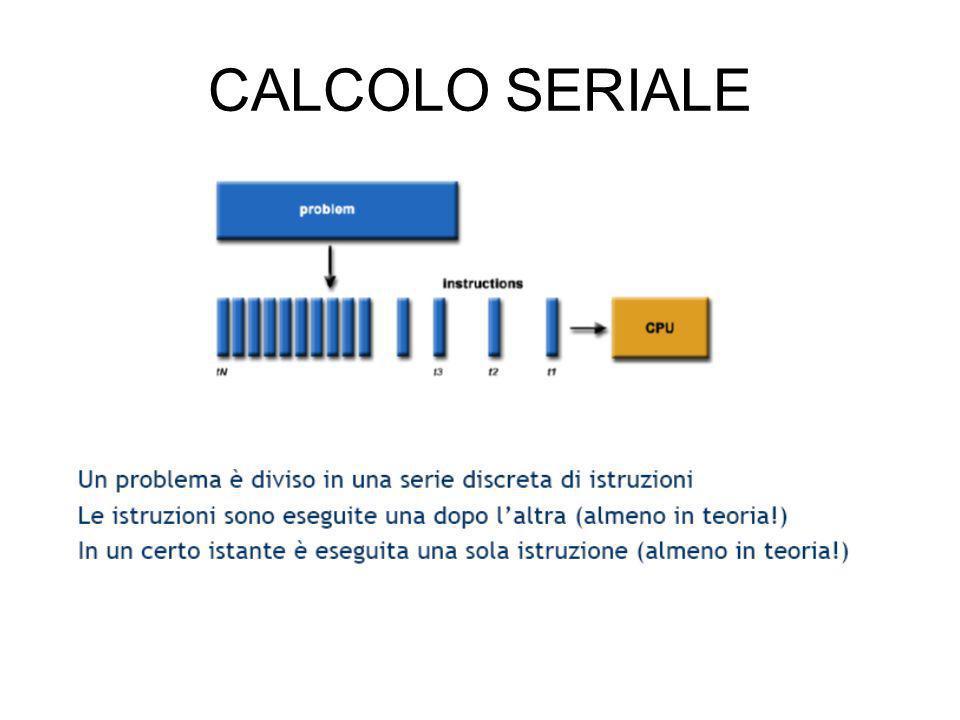 CALCOLO SERIALE