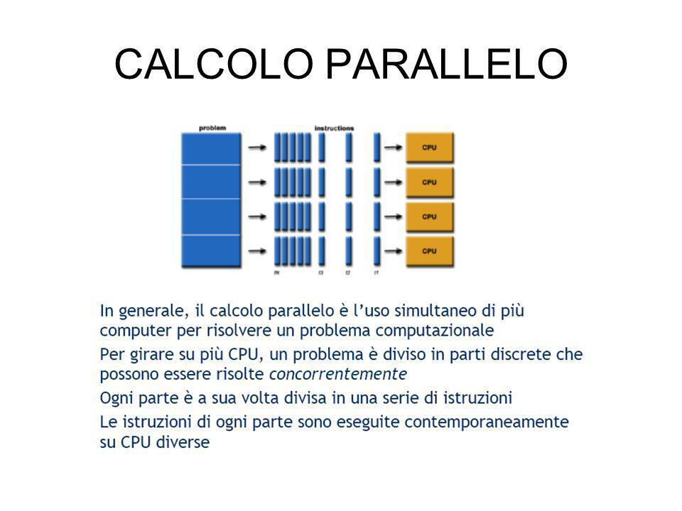 CALCOLO PARALLELO