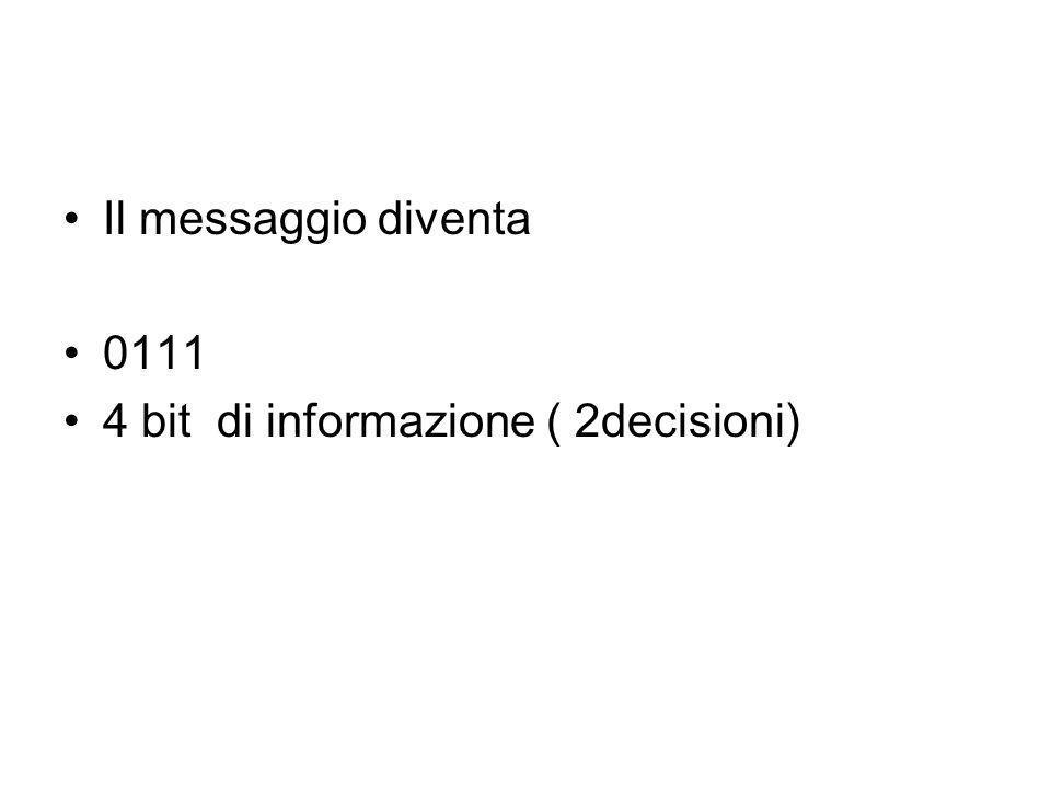 Il messaggio diventa 0111 4 bit di informazione ( 2decisioni)