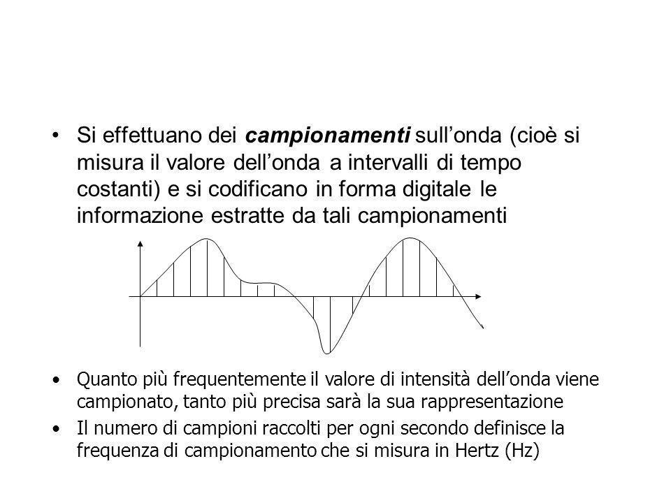 Si effettuano dei campionamenti sull'onda (cioè si misura il valore dell'onda a intervalli di tempo costanti) e si codificano in forma digitale le informazione estratte da tali campionamenti