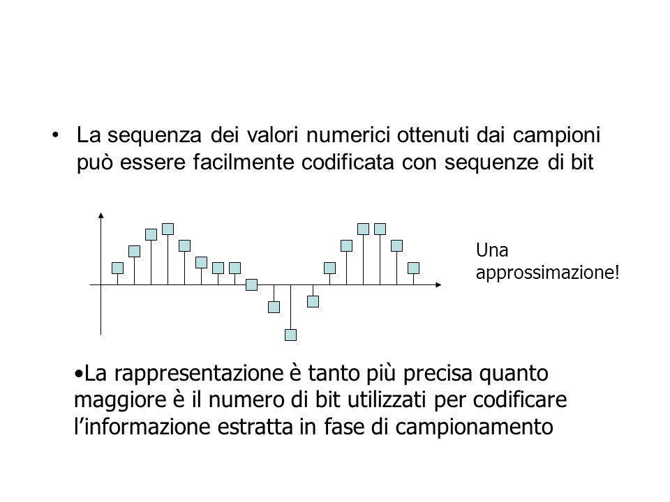 La sequenza dei valori numerici ottenuti dai campioni può essere facilmente codificata con sequenze di bit