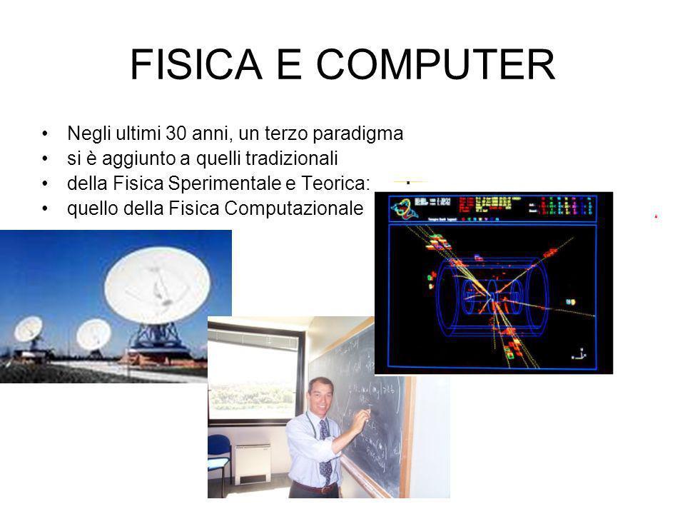 FISICA E COMPUTER Negli ultimi 30 anni, un terzo paradigma