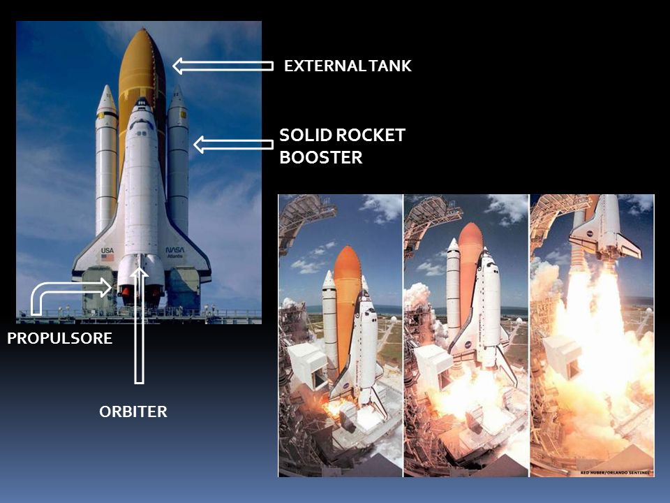 EXTERNAL TANK SOLID ROCKET BOOSTER PROPULSORE ORBITER
