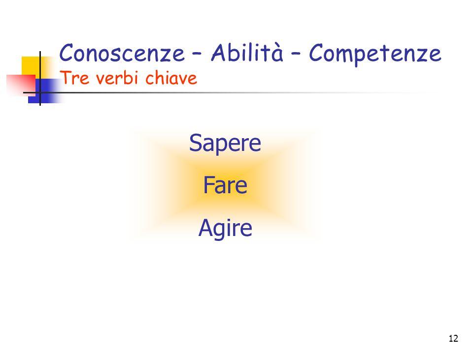 Conoscenze – Abilità – Competenze Tre verbi chiave