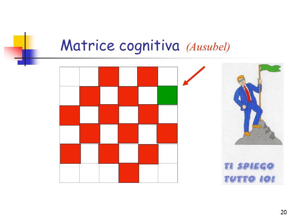 Matrice cognitiva (Ausubel)