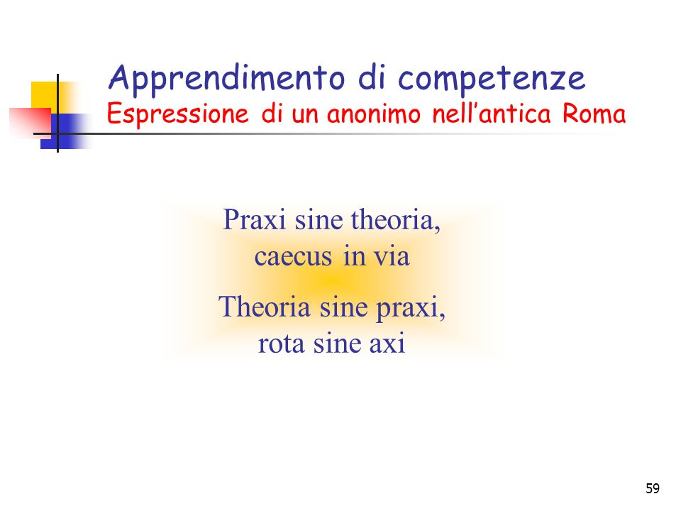 Apprendimento di competenze Espressione di un anonimo nell'antica Roma