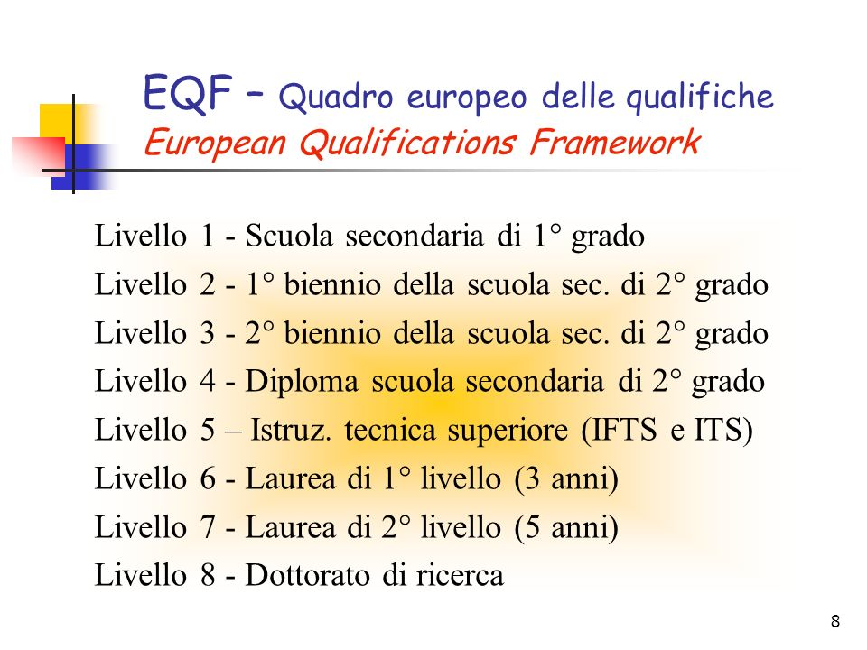 EQF – Quadro europeo delle qualifiche European Qualifications Framework