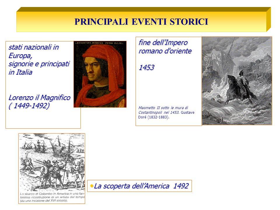 PRINCIPALI EVENTI STORICI