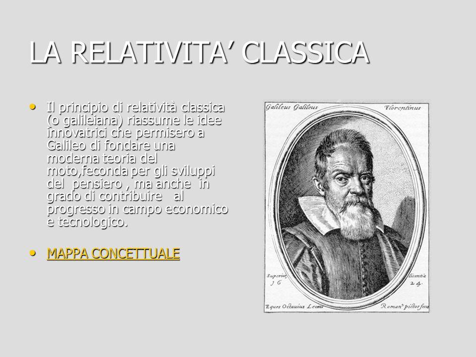 LA RELATIVITA' CLASSICA