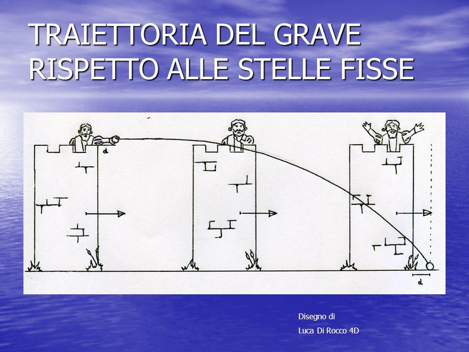 TRAIETTORIA DEL GRAVE RISPETTO ALLE STELLE FISSE