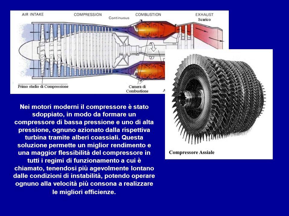 Nei motori moderni il compressore è stato sdoppiato, in modo da formare un compressore di bassa pressione e uno di alta pressione, ognuno azionato dalla rispettiva turbina tramite alberi coassiali.