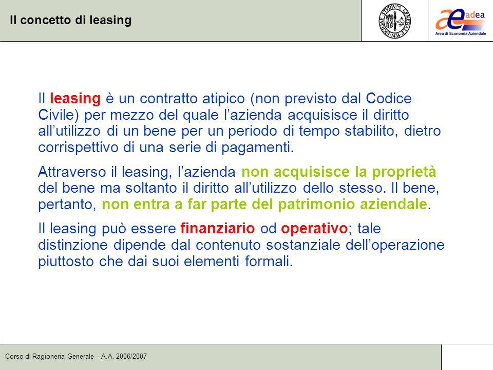 Il concetto di leasing