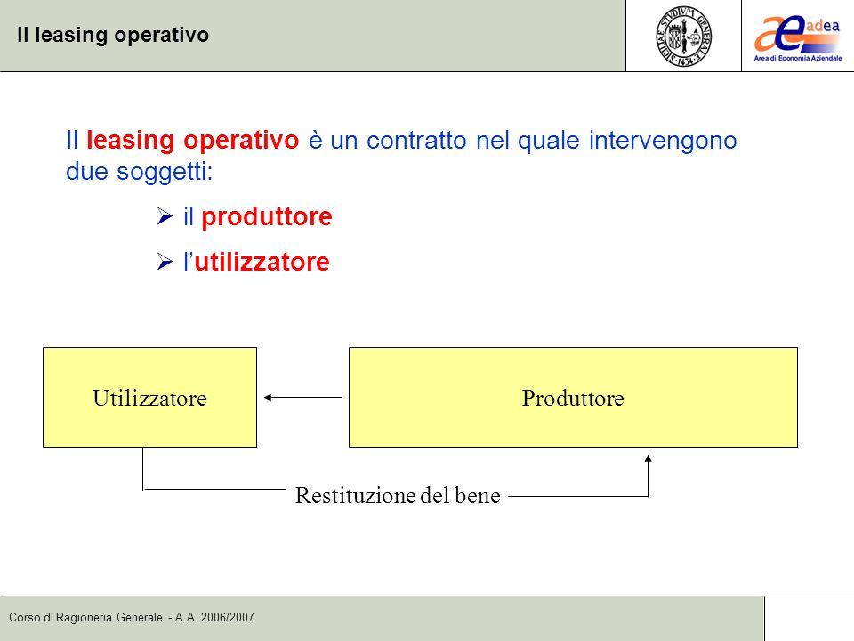 Il leasing operativo Il leasing operativo è un contratto nel quale intervengono due soggetti: il produttore.