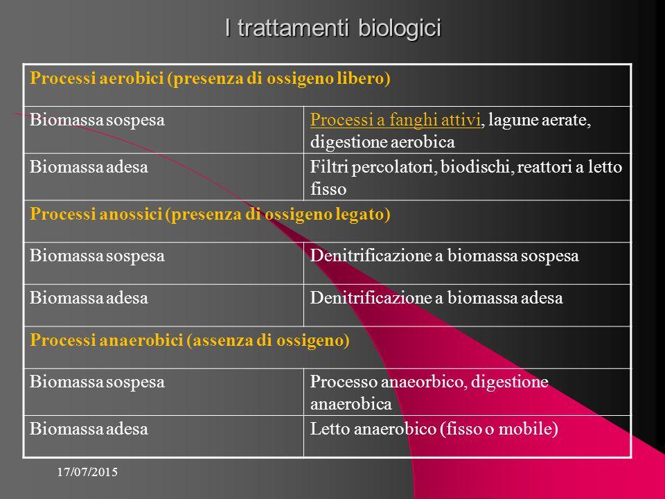 I trattamenti biologici