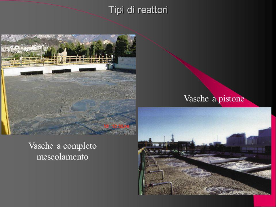 Tipi di reattori Vasche a pistone Vasche a completo mescolamento