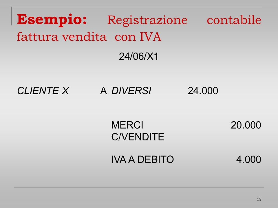 Esempio: Registrazione contabile fattura vendita con IVA