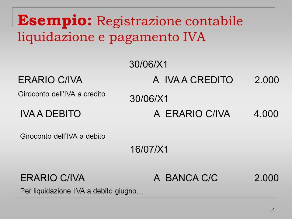 Esempio: Registrazione contabile liquidazione e pagamento IVA