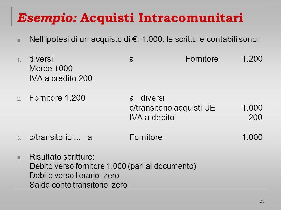 Esempio: Acquisti Intracomunitari