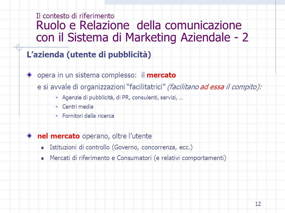 L'azienda (utente di pubblicità)