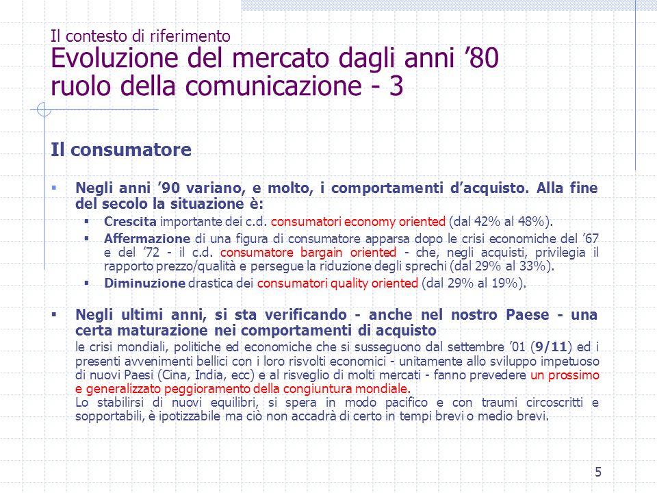 Il contesto di riferimento Evoluzione del mercato dagli anni '80 ruolo della comunicazione - 3