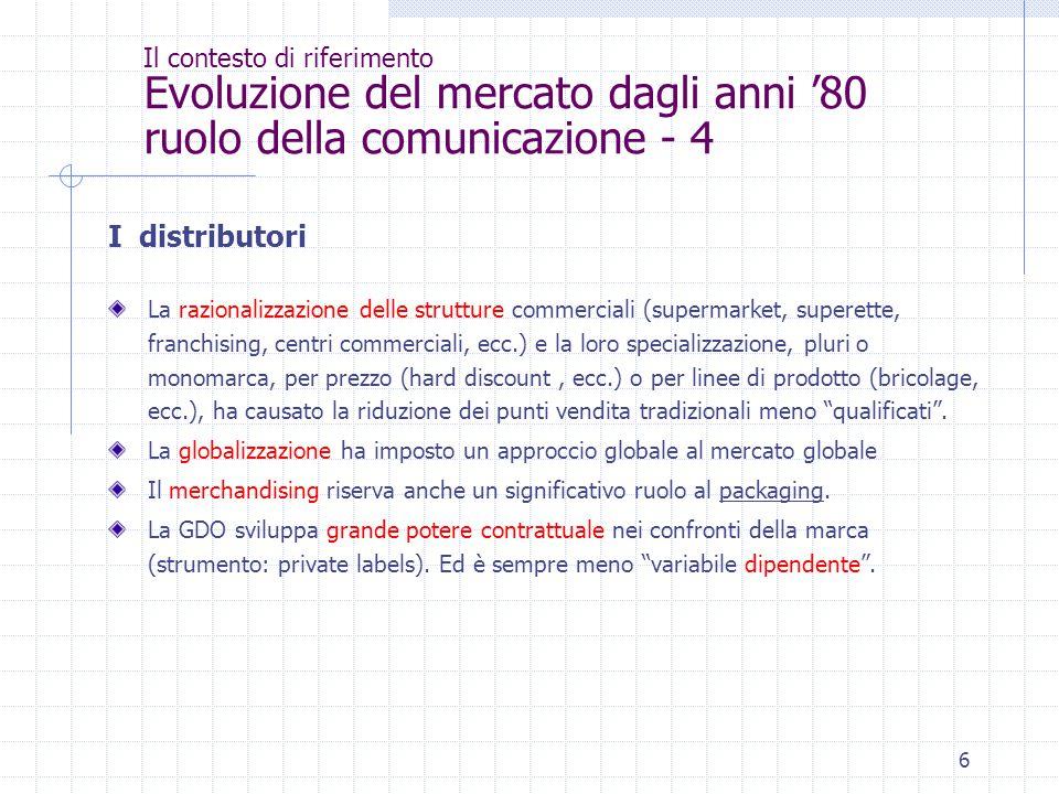 Il contesto di riferimento Evoluzione del mercato dagli anni '80 ruolo della comunicazione - 4