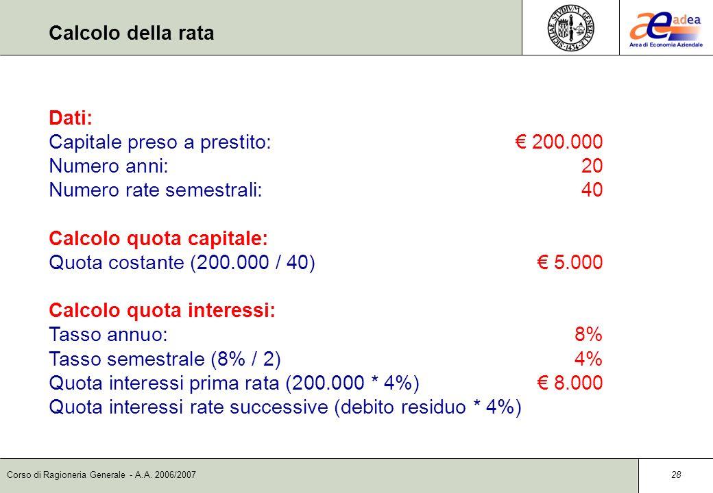 Calcolo della rata Dati: Capitale preso a prestito: € 200.000. Numero anni: 20. Numero rate semestrali: 40.