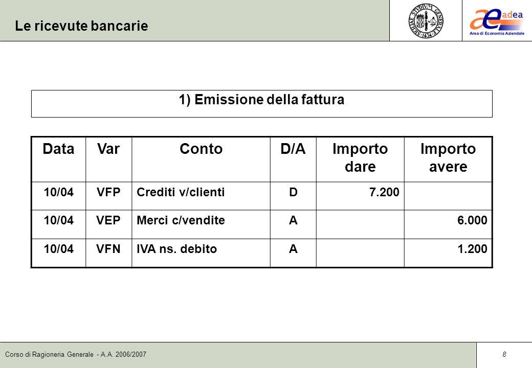 1) Emissione della fattura