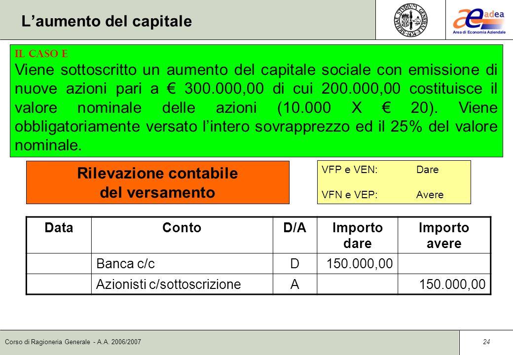 L'aumento del capitale