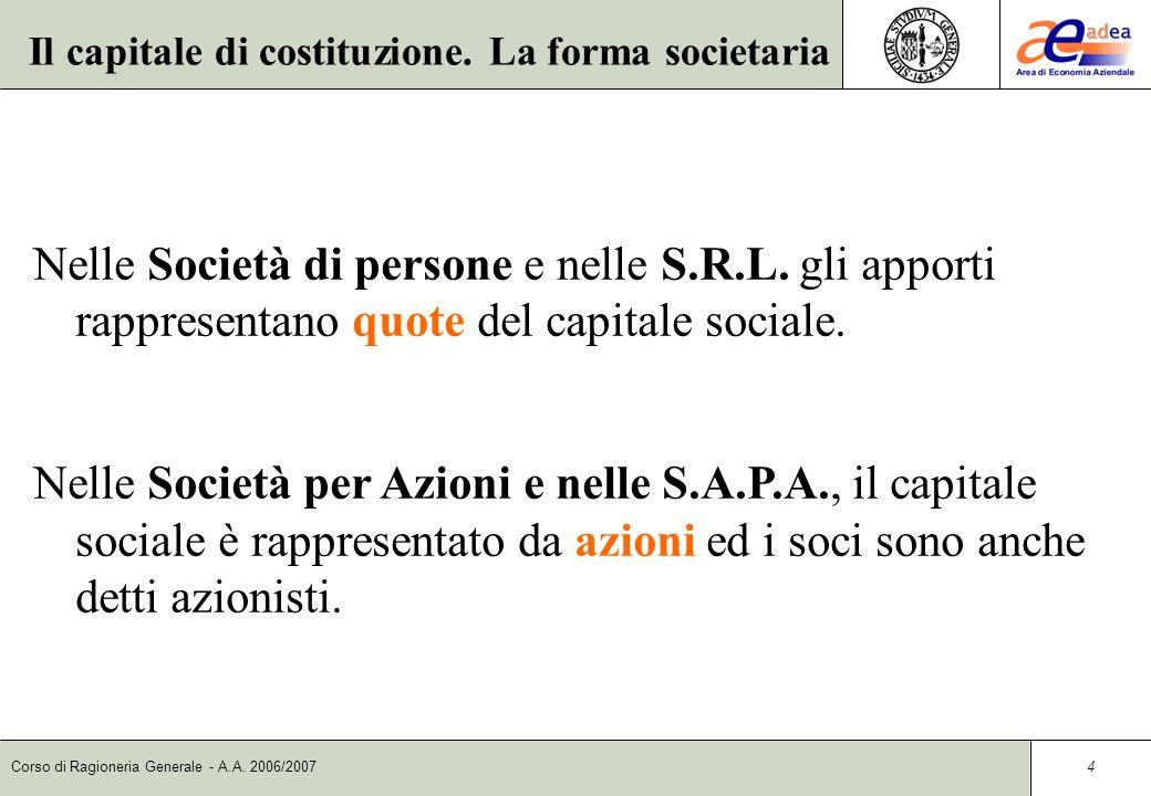 Il capitale di costituzione. La forma societaria