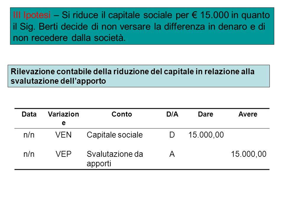 III Ipotesi – Si riduce il capitale sociale per € 15