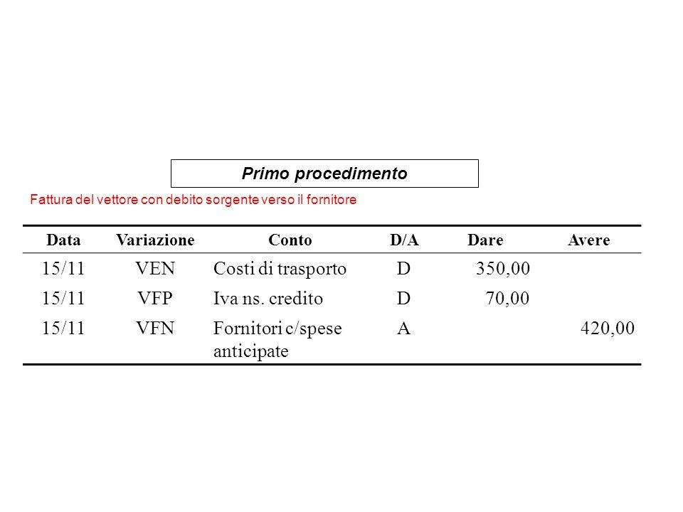 Fornitori c/spese anticipate A 420,00