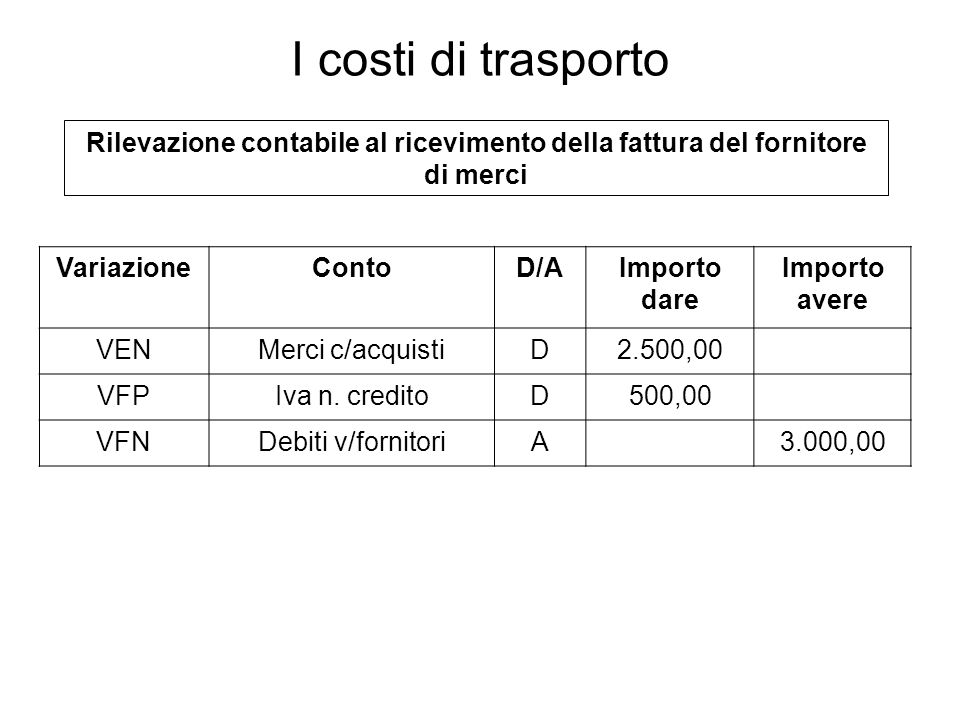 I costi di trasporto Rilevazione contabile al ricevimento della fattura del fornitore di merci. Variazione.