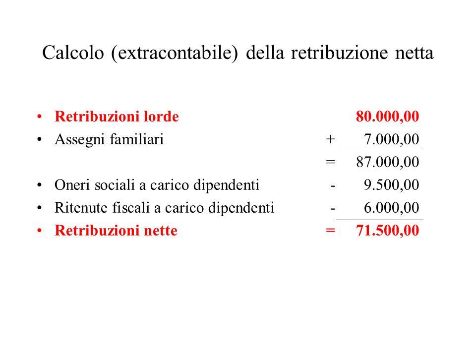 Calcolo (extracontabile) della retribuzione netta