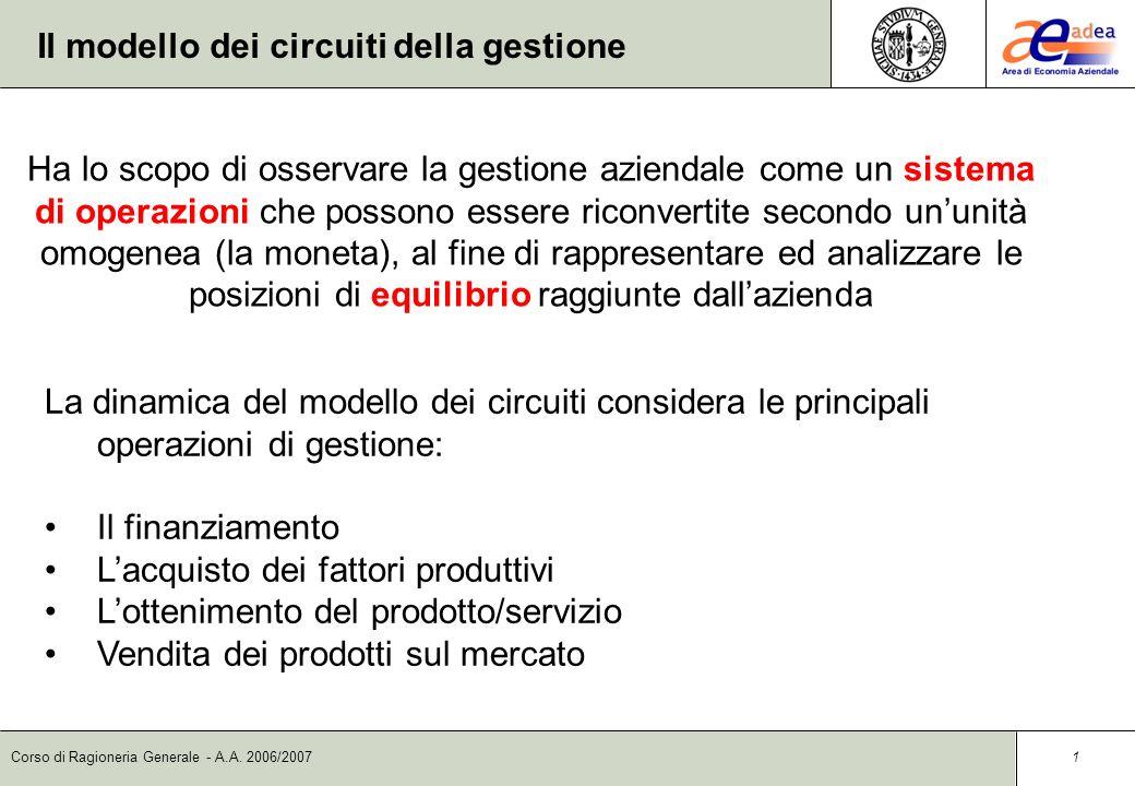 Il modello dei circuiti della gestione