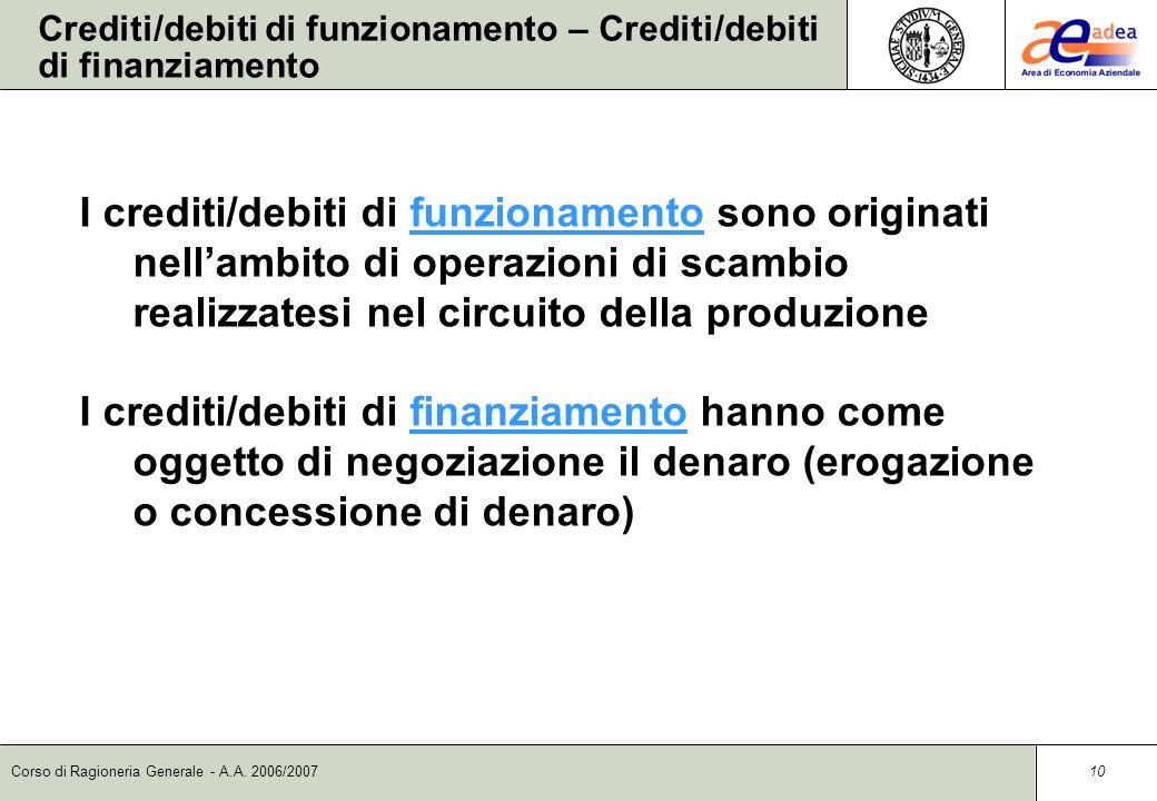 Crediti/debiti di funzionamento – Crediti/debiti di finanziamento