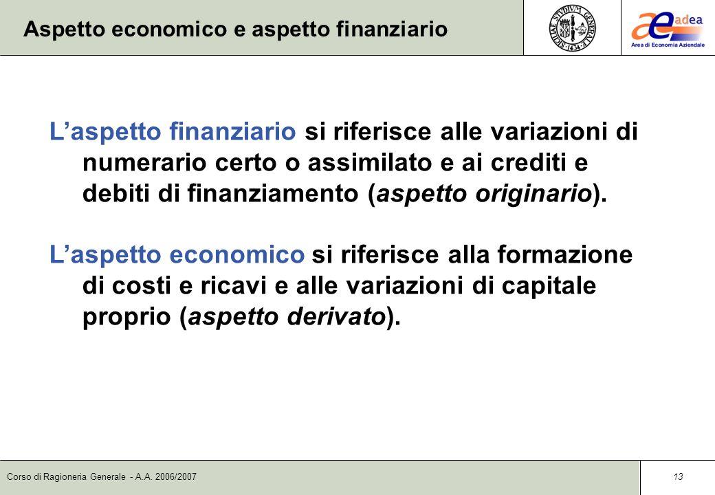 Aspetto economico e aspetto finanziario