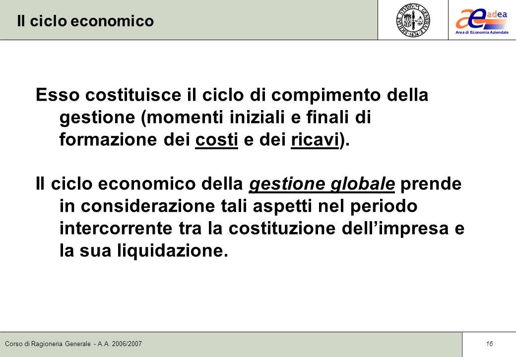 Il ciclo economico Esso costituisce il ciclo di compimento della gestione (momenti iniziali e finali di formazione dei costi e dei ricavi).