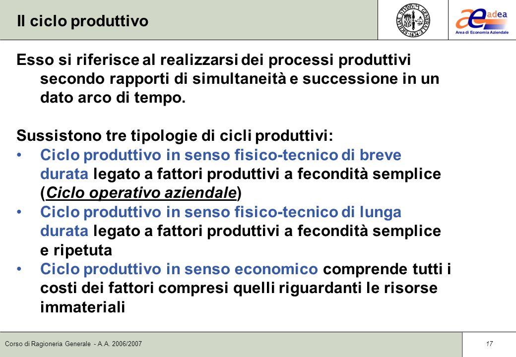 Il ciclo produttivo Esso si riferisce al realizzarsi dei processi produttivi secondo rapporti di simultaneità e successione in un dato arco di tempo.