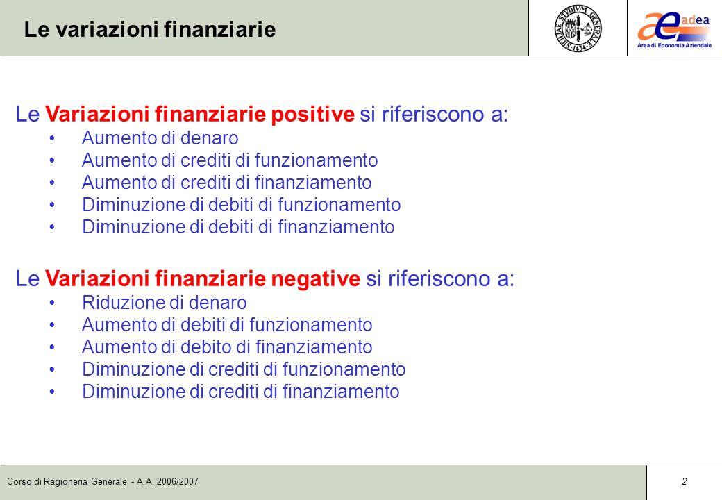 Le variazioni finanziarie