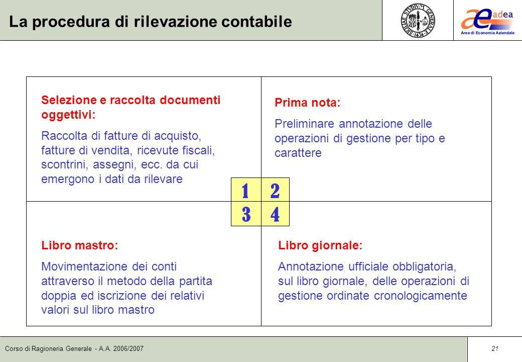 1 2 3 4 La procedura di rilevazione contabile