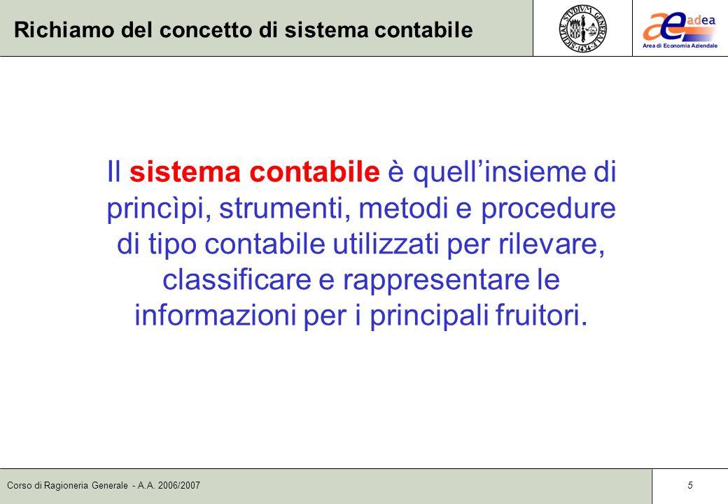 Richiamo del concetto di sistema contabile