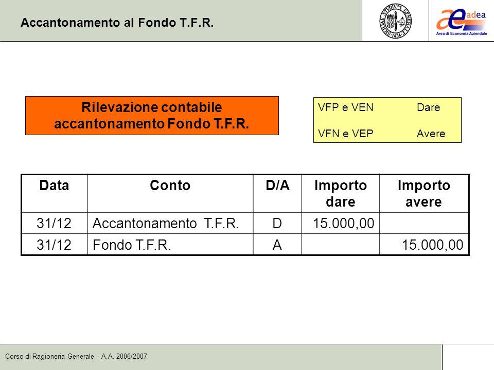 Accantonamento al Fondo T.F.R.
