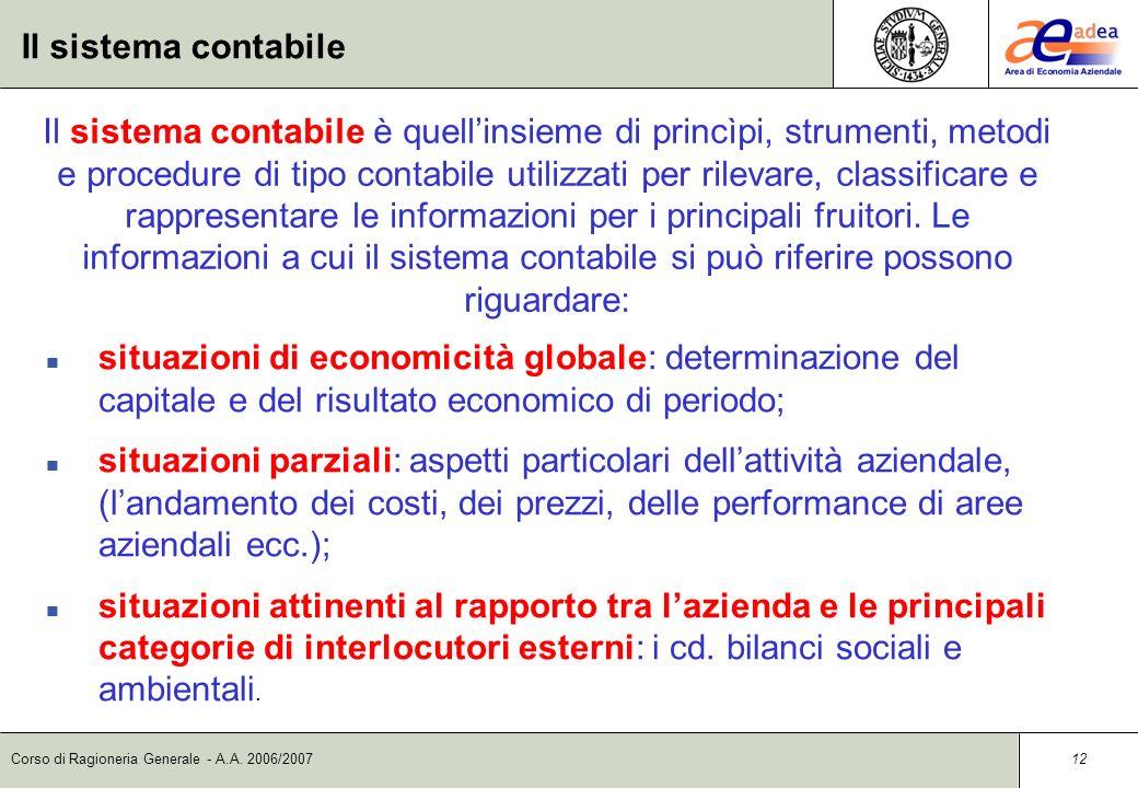 Il sistema contabile