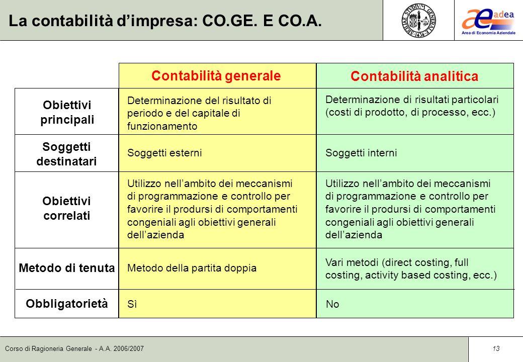 La contabilità d'impresa: CO.GE. E CO.A.