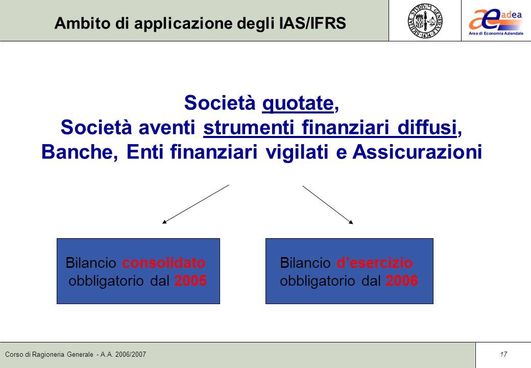 Società aventi strumenti finanziari diffusi,