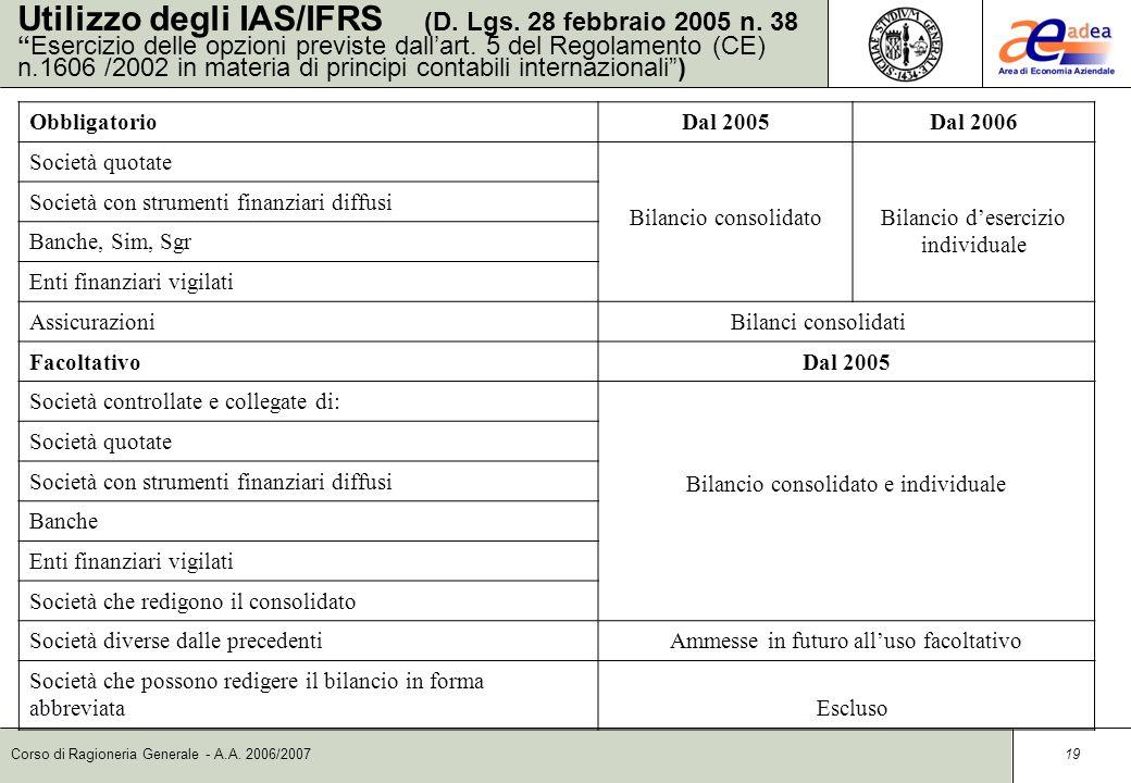 Utilizzo degli IAS/IFRS (D. Lgs. 28 febbraio 2005 n
