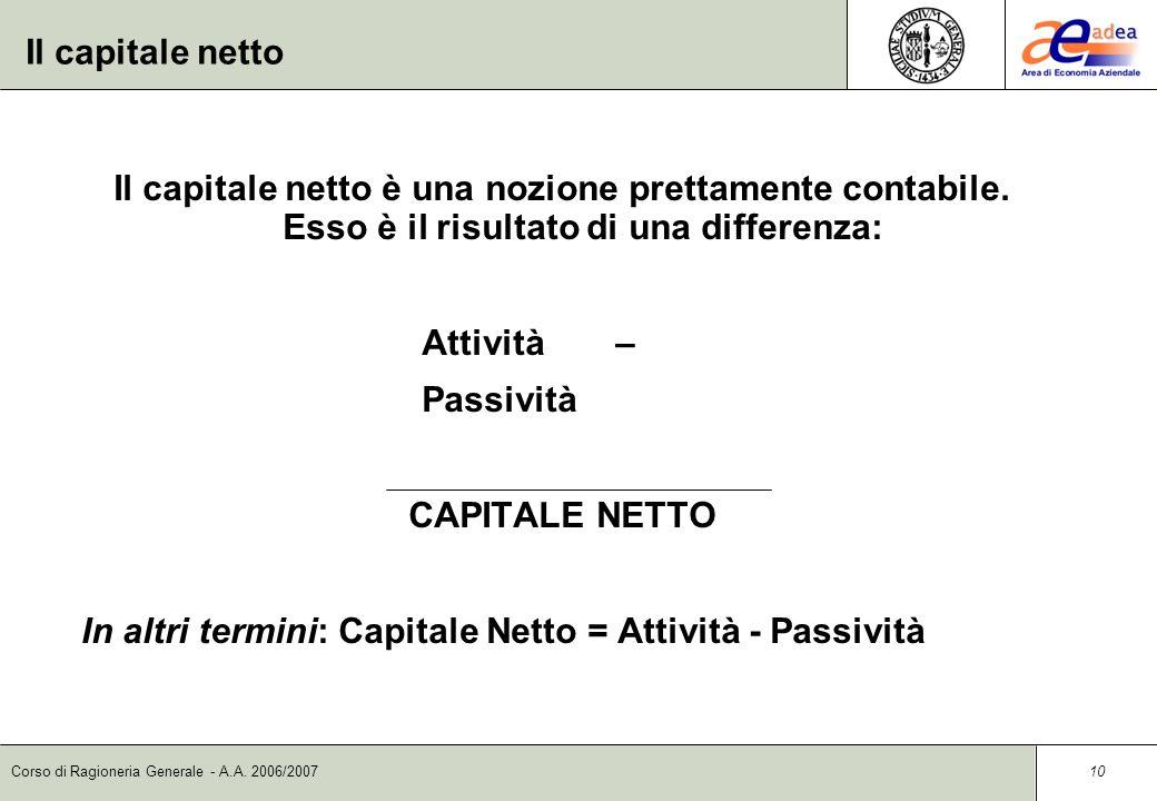 Il capitale netto Il capitale netto è una nozione prettamente contabile. Esso è il risultato di una differenza: