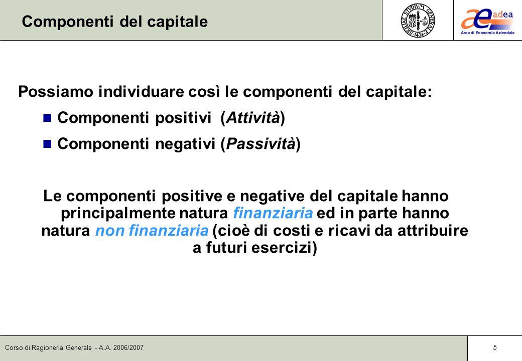 Componenti del capitale